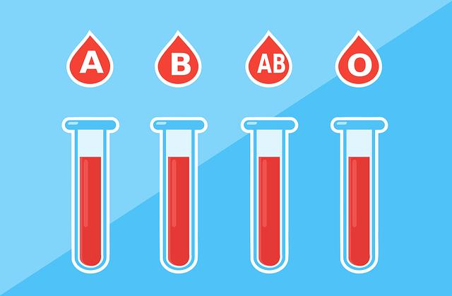 Dieta del gruppo sanguigno le basi