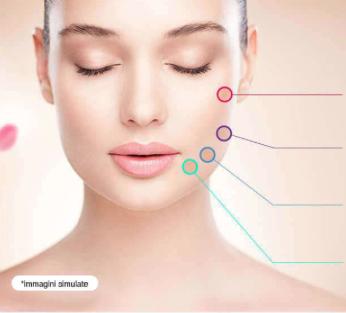 DermaVix, come si usa, ingredienti, composizione, funziona